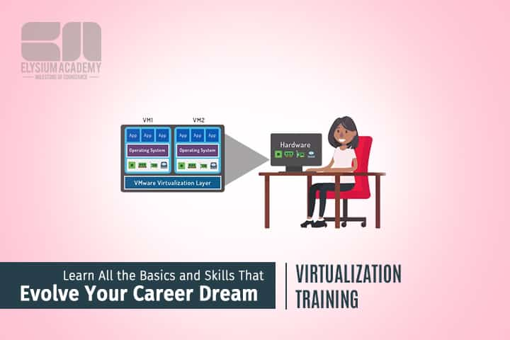 Virtualization Training
