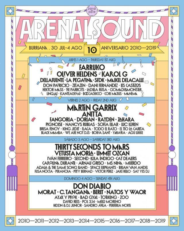 entradas al Arenal Sound