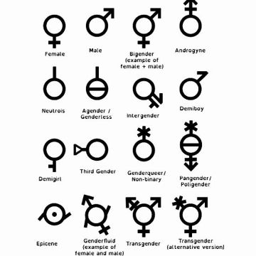 A symbol for the totally nonbinary  Gender Discussion