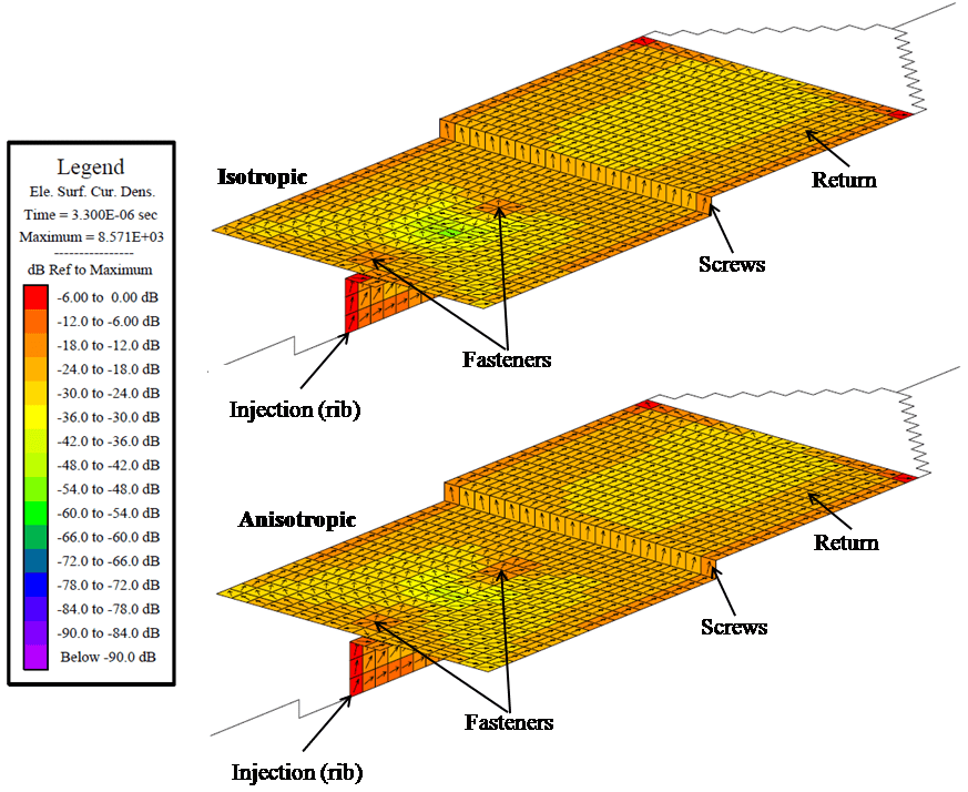 3.3.6-3-impedance-simulation-of-compoisite-coupon- Example simulation results validating the measured impedance and material parameters of a rib and composite coupon.