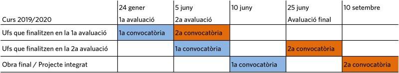Convocatòries curs 2019/2020