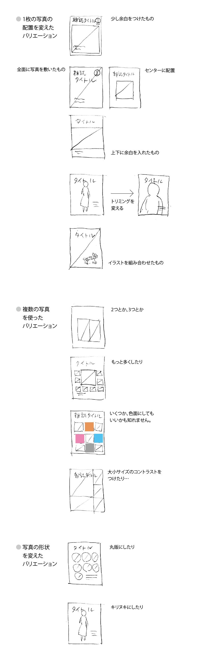 デザイン提案のバリエーション