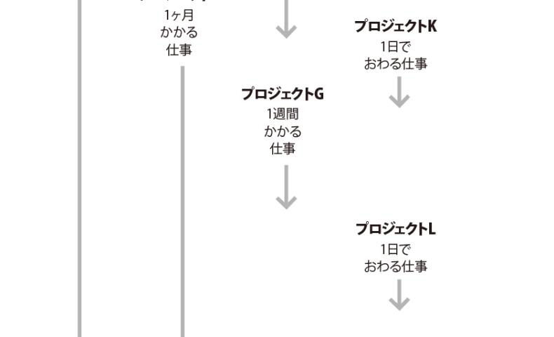 160313グラフィックデザイナーのスケジュールと-仕事量