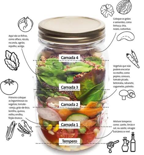 Saladanopote