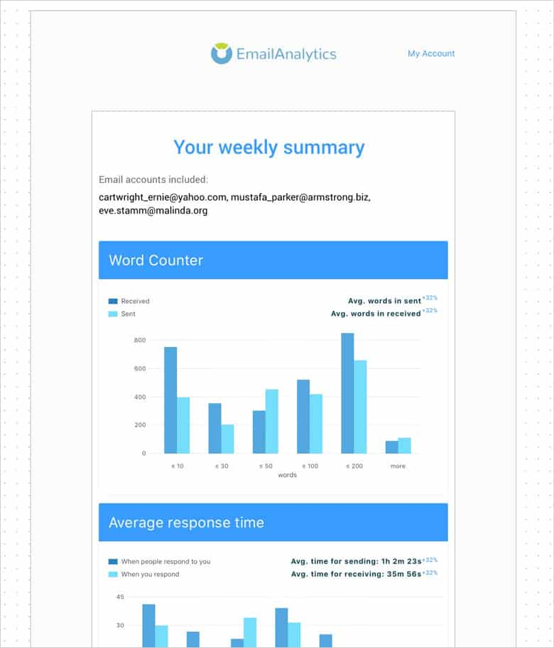 EmailAnalytics Dashboard