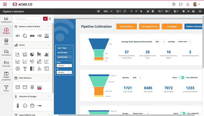 sales dashboard clicdata