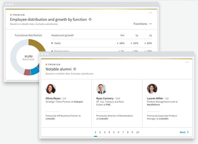 Linkedin Premium better profile views