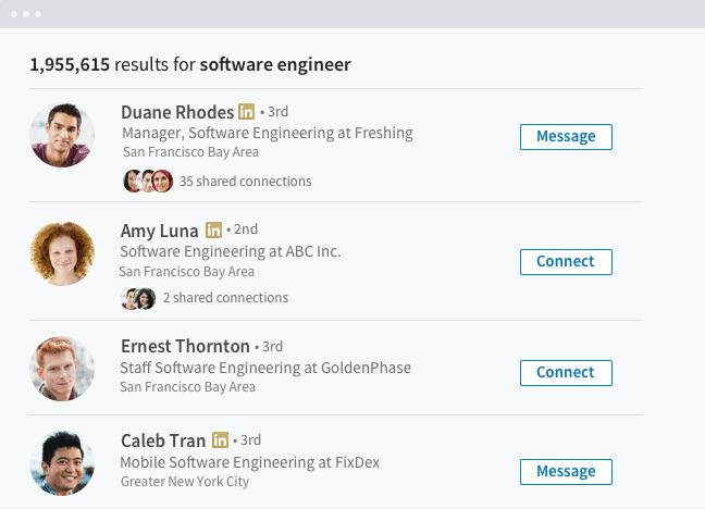 Linkedin Premium search results