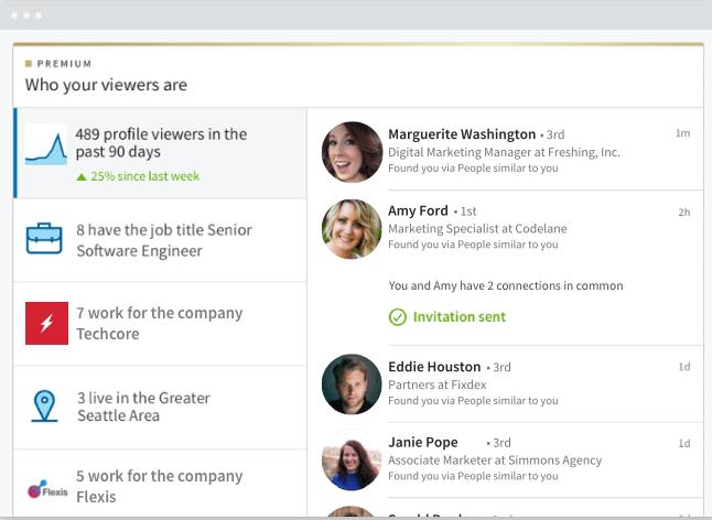 Linkedin Premium who viewed your profile