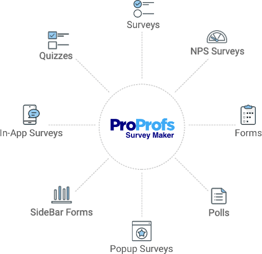 ProProfs Survey Maker - customer feedback tools