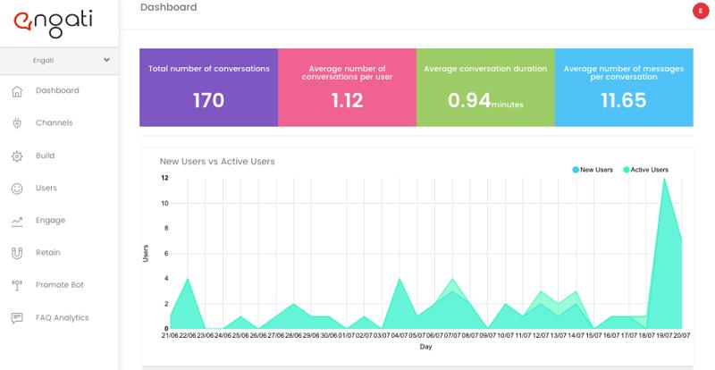 engati customer engagement platform