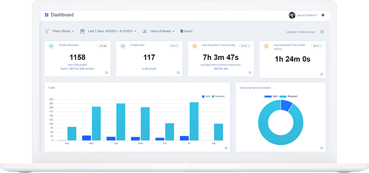 Email analytics for your entire organization