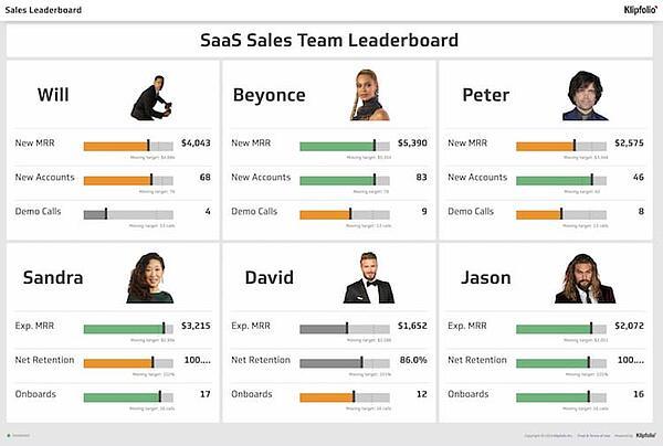 Sales Leaderboard Example