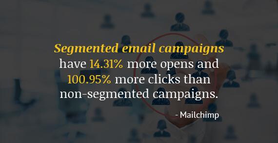 16. Segmented campaigns_MailChimp