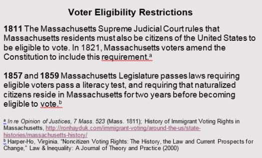 Timeline Of Massachusetts Incarcerated Voting Rights Emancipation