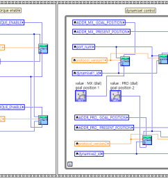 labview protocol combined [ 1998 x 601 Pixel ]