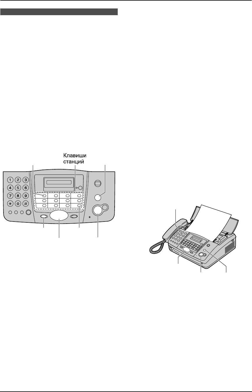Факс Panasonic KX-FT902RU. 5.4 Передача по рассылке