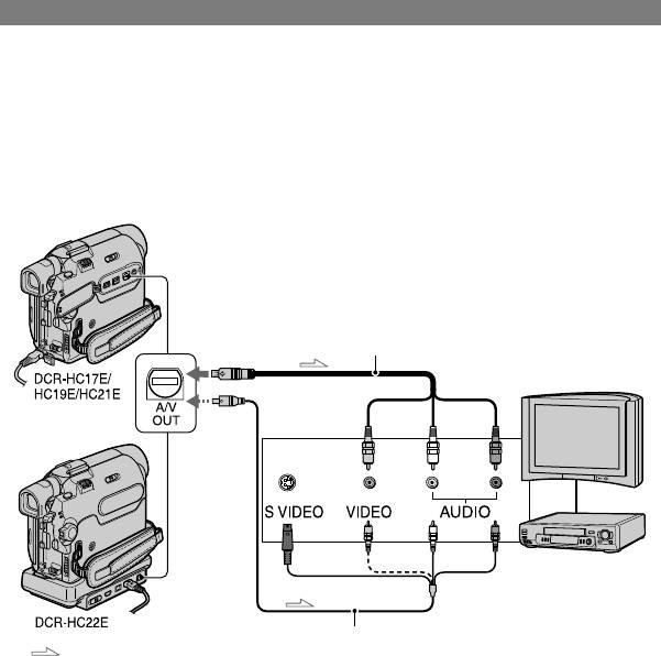 Видеокамера Sony DCR-HC19E. Воспроизведениеизображенияна