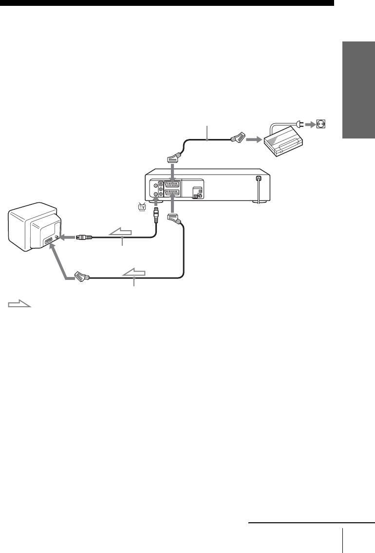 Dvd-Комбо Sony SLV-D910. Установка декодера PAY-TV/Canal Plus