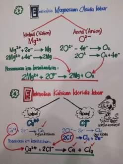 Teknik Mudah Faham Matematik 27