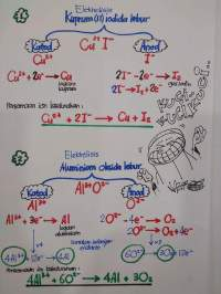 Teknik Mudah Faham Matematik 28