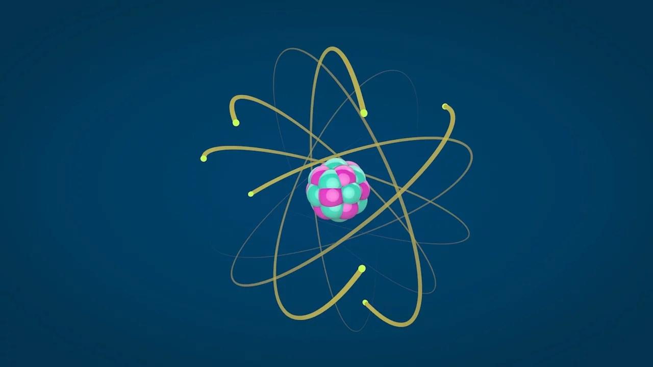 medium resolution of Atoms \u0026 Molecules Video For Kids   6th