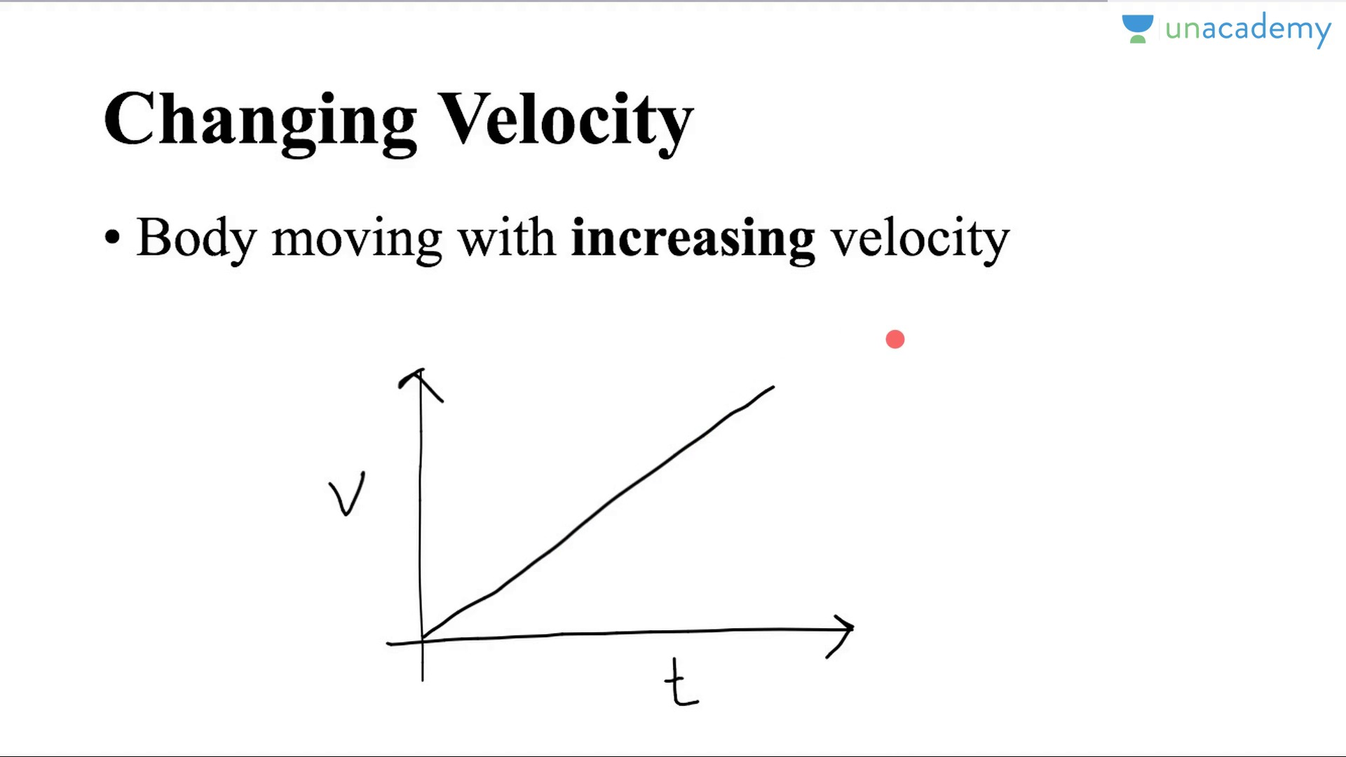 Shape Of Velocity Time Graphs