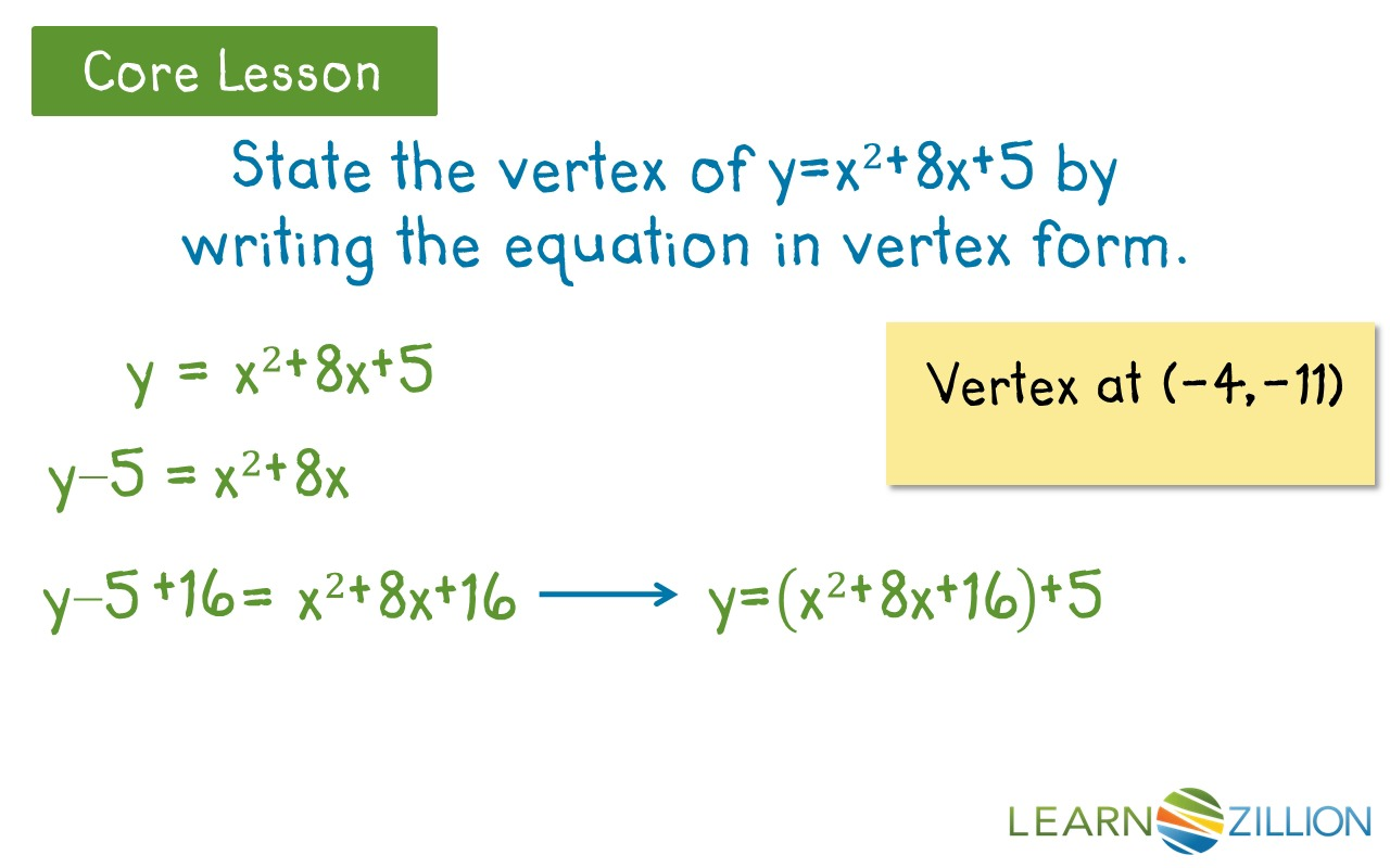 Y Intercept Vertex Form Equation