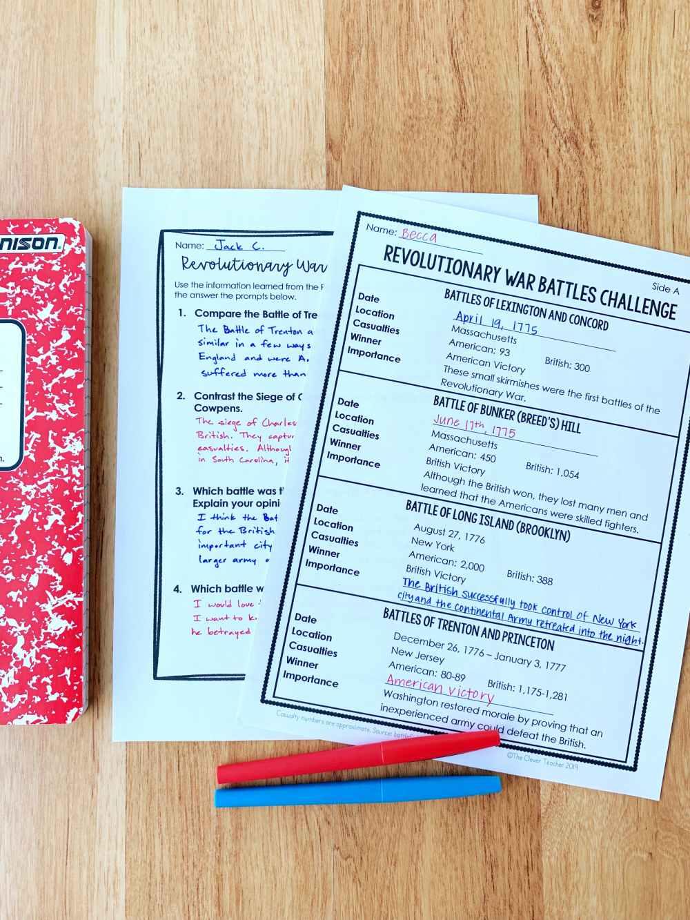 medium resolution of 5 Revolutionary War Primary Sources for Kids