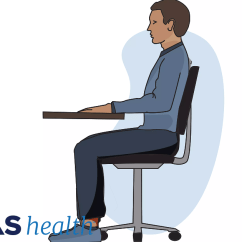 Best Chair After Lower Back Surgery Rail Profiles Office How To Reduce Pain