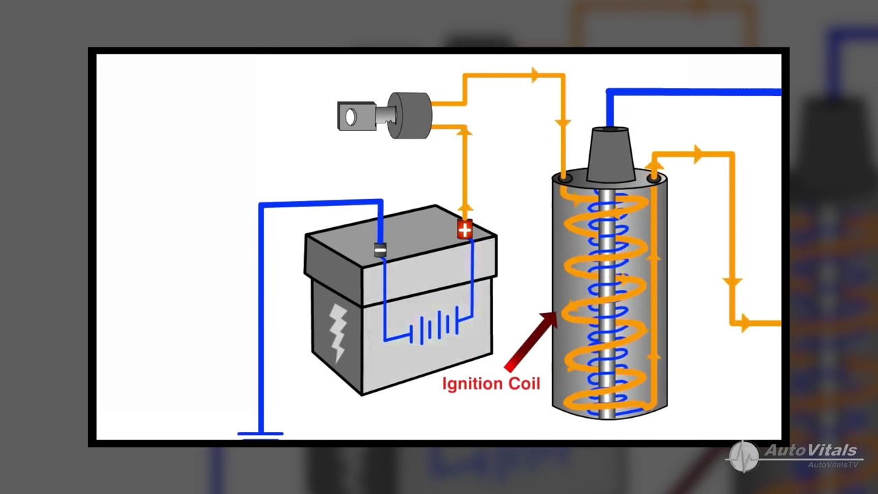 wistia video thumbnail an ignition coil  [ 1280 x 720 Pixel ]