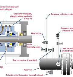 seal flush diagram wiring library 1955 willys truck wiring diagram [ 1280 x 720 Pixel ]