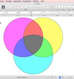 omnigraffle venn diagram under fontanacountryinn com  [ 1280 x 720 Pixel ]