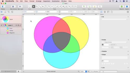 small resolution of omnigraffle venn diagram under fontanacountryinn com