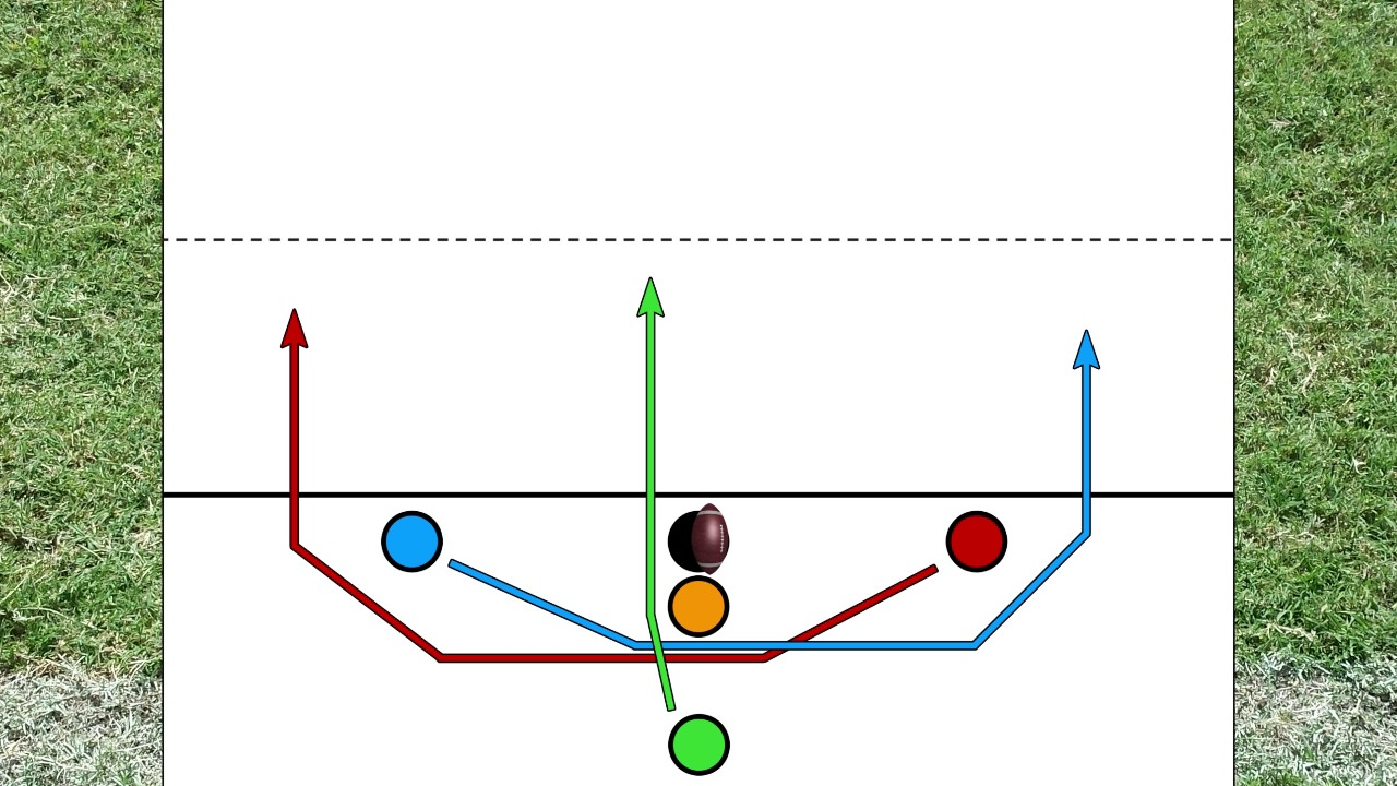 hight resolution of balanced slot formation 3 option run play