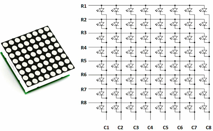 LED Matrix implementation with 8051 microcontroller