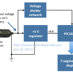 Auto Charging System Wiring Diagram Ring Main Unit Voltage Monitor For Car S Battery And Its Embedded Lab Functional Block Of