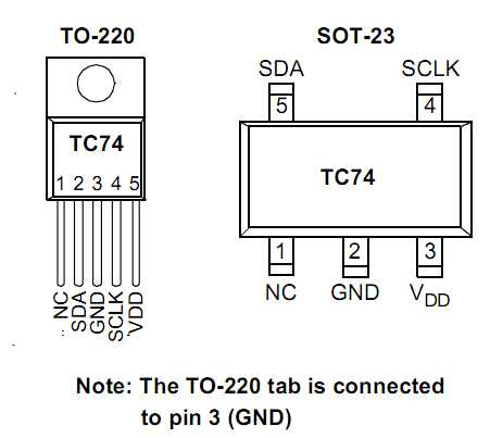 Using TC74 (Microchip) thermal sensor for temperature