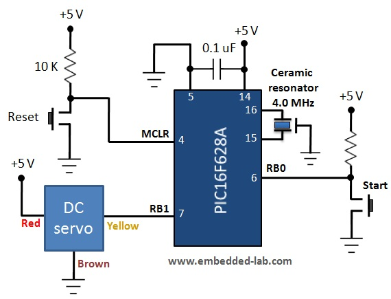 Block Diagram Of Servo Motor