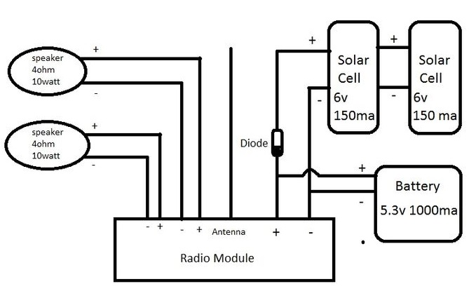 wiring solar cells in series