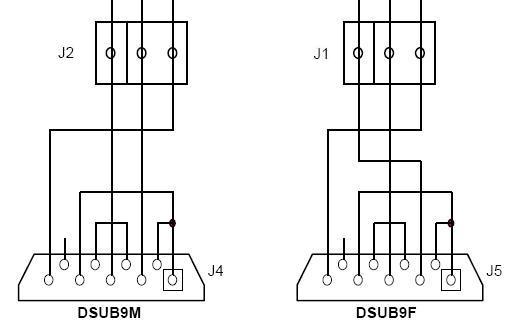 Modifying the Linksys hardware — Embedded Xinu master