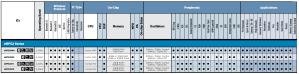 Bluetooth nRF52 tutorial