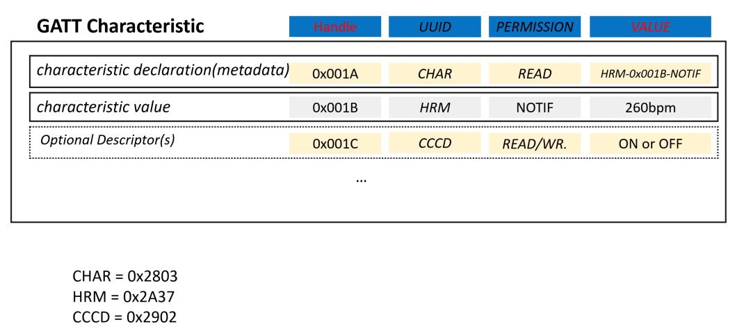 nRF52832 tutorials