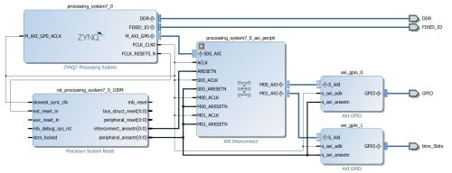 small resolution of block diagram after adding and configuring two gpios