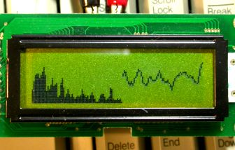 AVR audio spectrum monitor on graphical LCD - Embedds