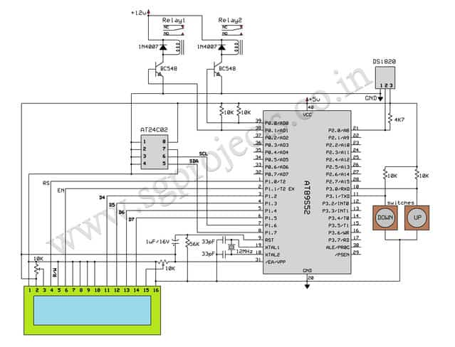 Another great temperature controller with LCD