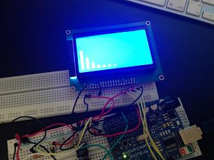Arduino spectrum analyzer uses MSGEQ7 - Embedds