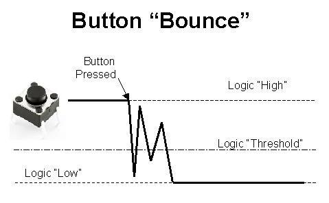 Software Debouncing of buttons