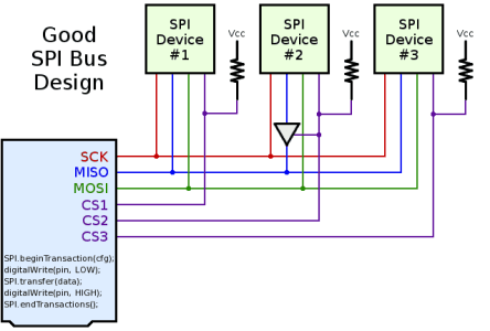 spi_diagram_good