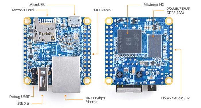 NanoPi-NEO-layout